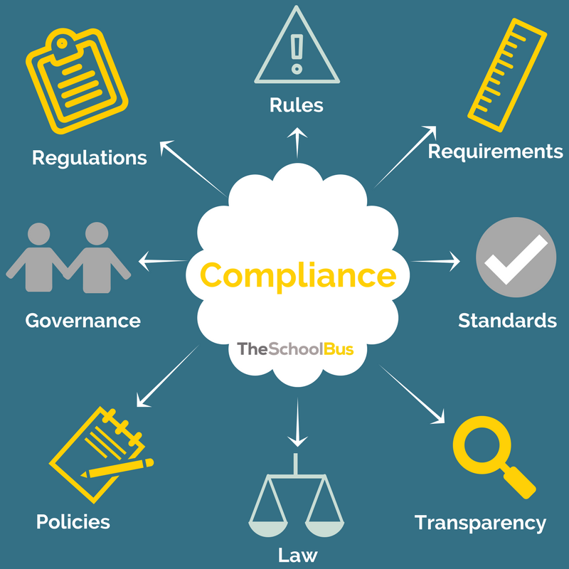 What does compliance in school look like?